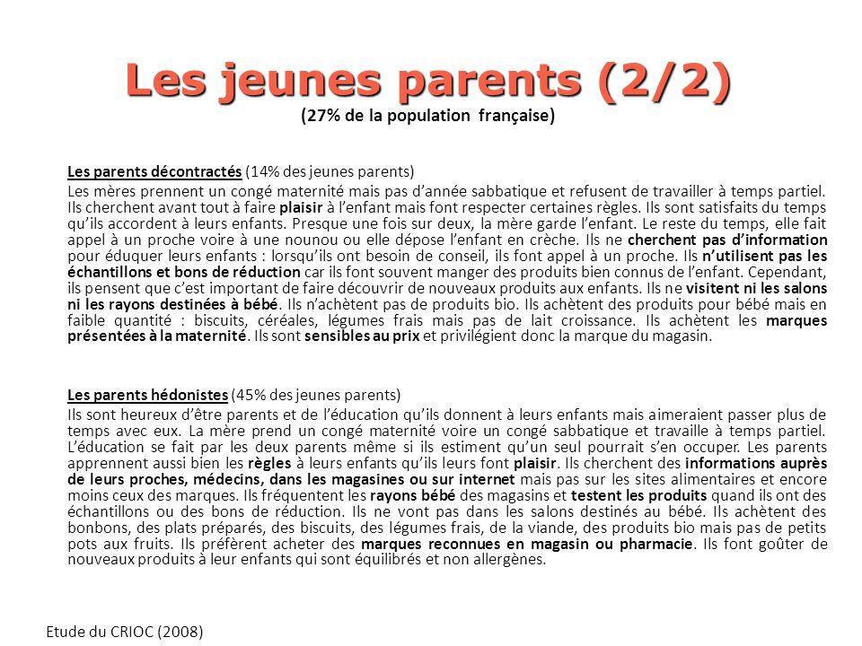 (27% de la population française)