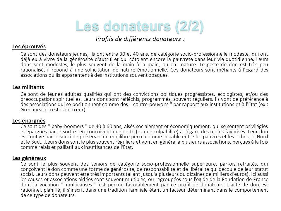Profils de différents donateurs :