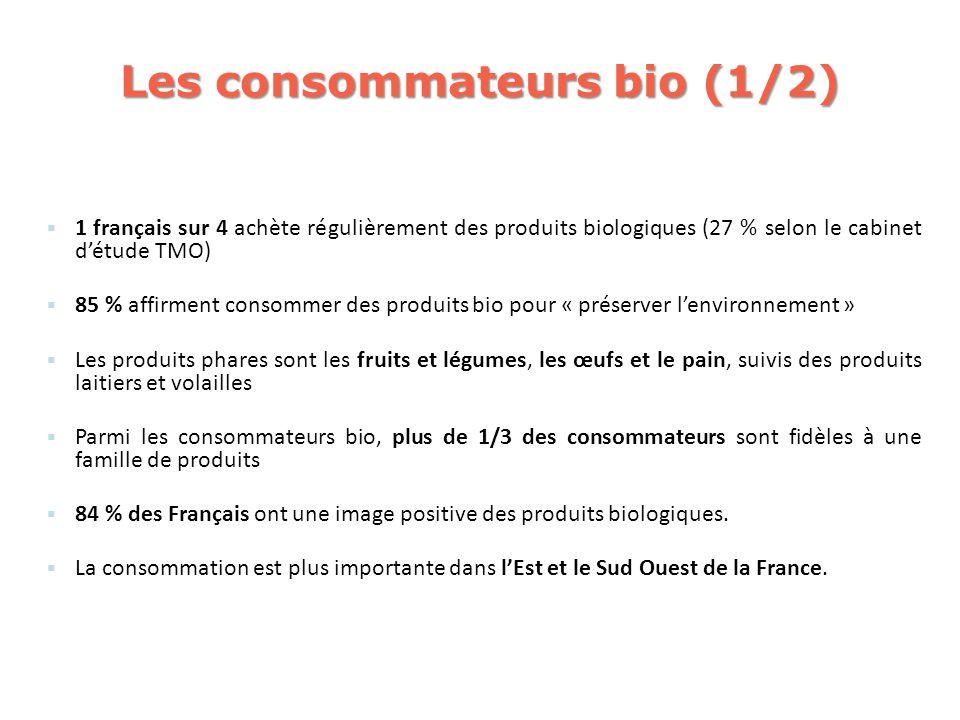 Les consommateurs bio (1/2)