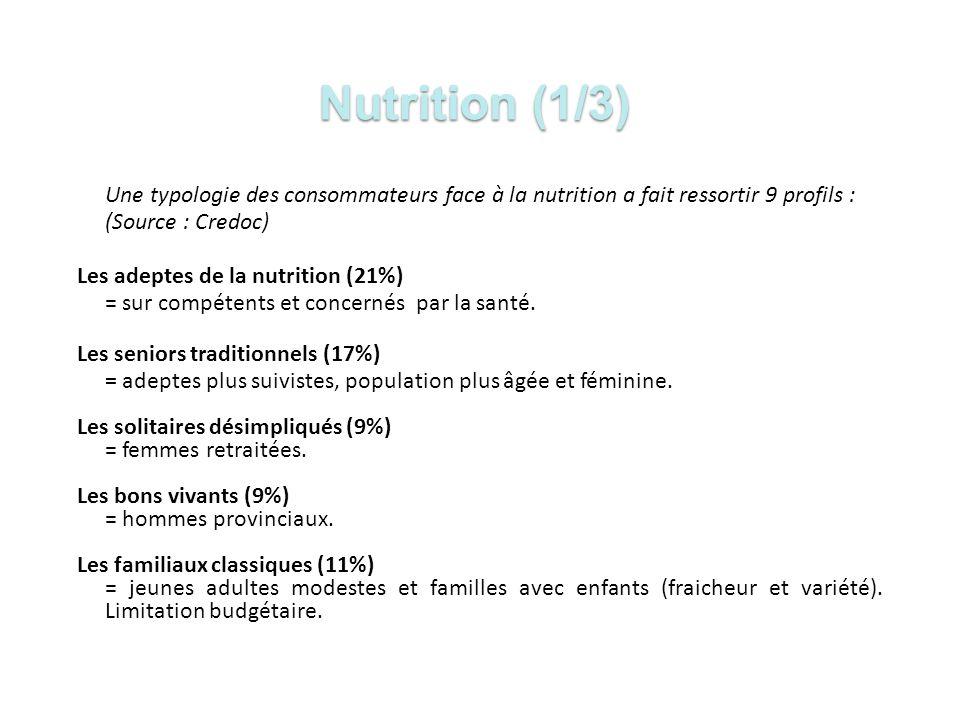 Nutrition (1/3) Une typologie des consommateurs face à la nutrition a fait ressortir 9 profils : (Source : Credoc)