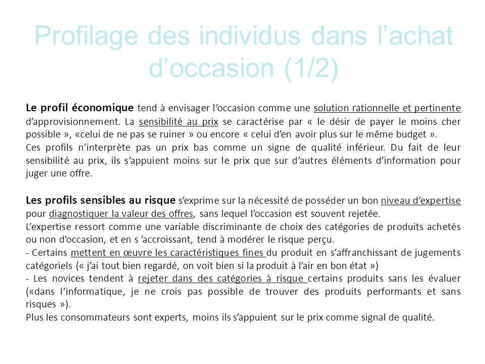 Profilage des individus dans l'achat d'occasion (1/2)