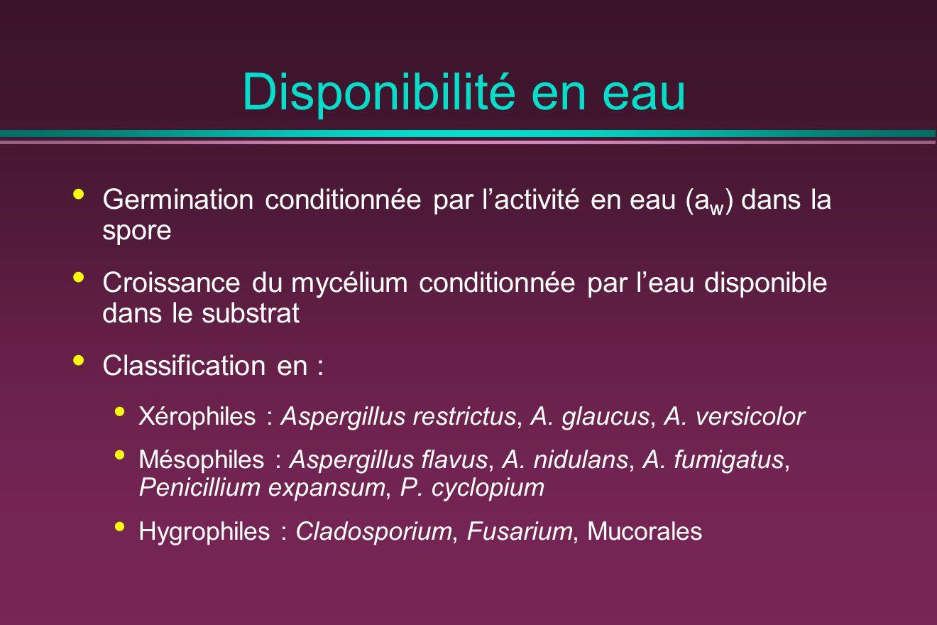 Disponibilité en eau Germination conditionnée par l'activité en eau (aw) dans la spore.