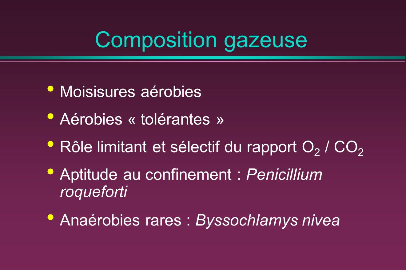 Composition gazeuse Moisisures aérobies Aérobies « tolérantes »