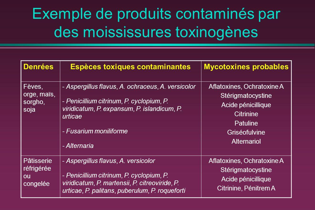Exemple de produits contaminés par des moississures toxinogènes