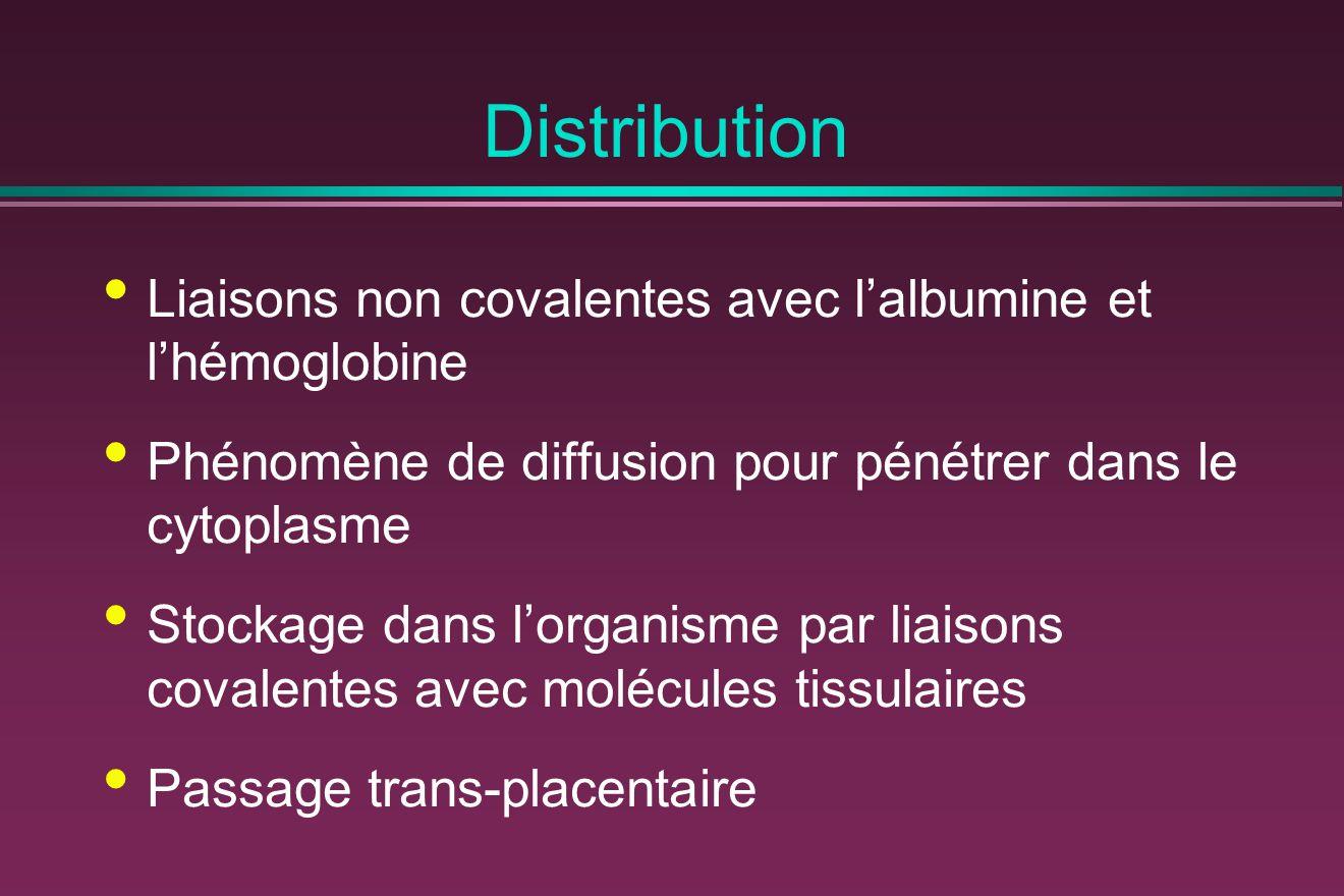 Distribution Liaisons non covalentes avec l'albumine et l'hémoglobine