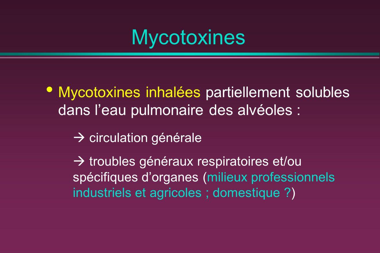 Mycotoxines Mycotoxines inhalées partiellement solubles dans l'eau pulmonaire des alvéoles :  circulation générale.