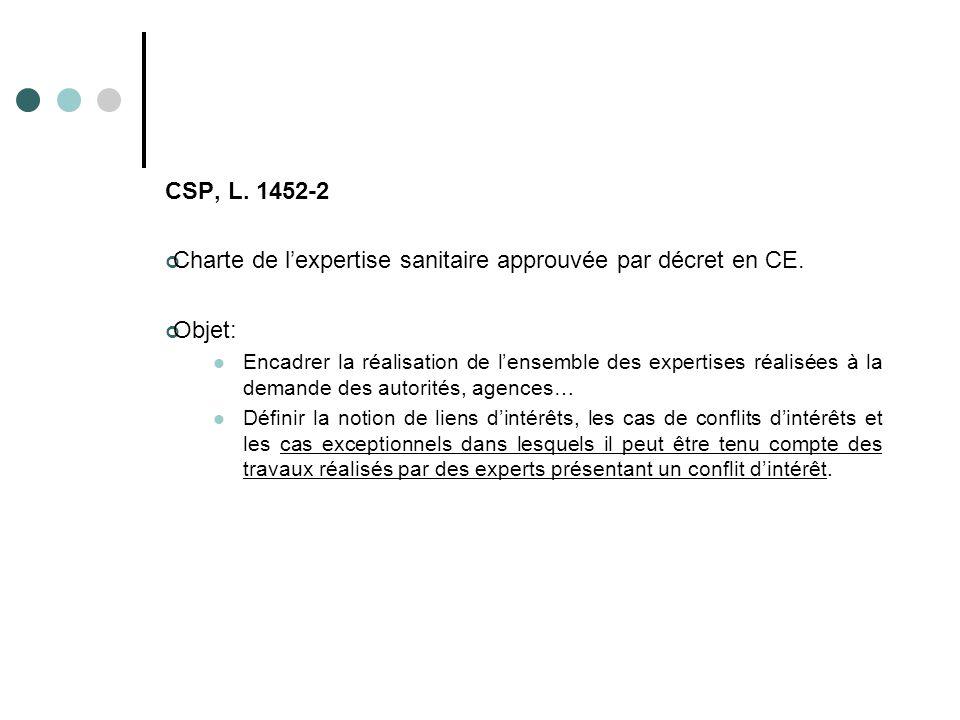 Charte de l'expertise sanitaire approuvée par décret en CE. Objet: