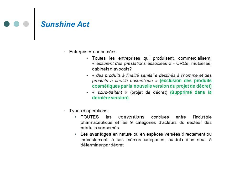 Sunshine Act Entreprises concernées