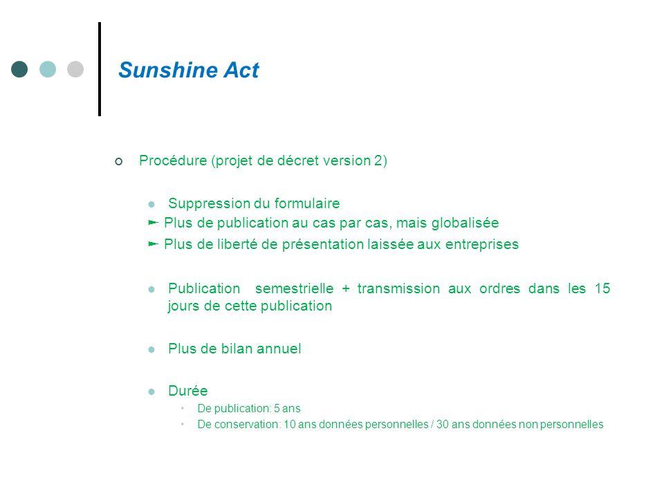 Sunshine Act Procédure (projet de décret version 2)