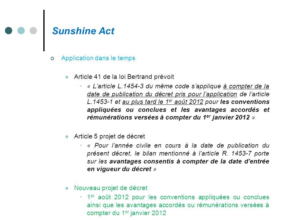 Sunshine Act Application dans le temps
