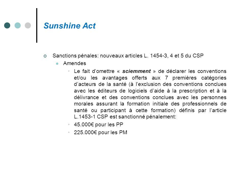 Sunshine Act Sanctions pénales: nouveaux articles L. 1454-3, 4 et 5 du CSP. Amendes.
