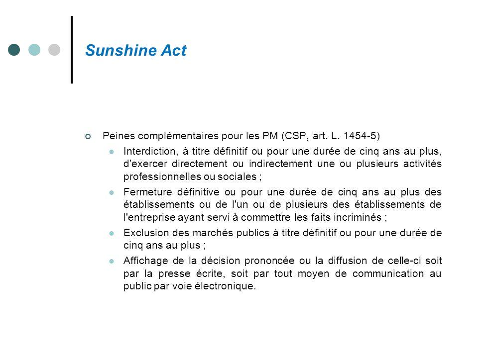 Sunshine Act Peines complémentaires pour les PM (CSP, art. L. 1454-5)