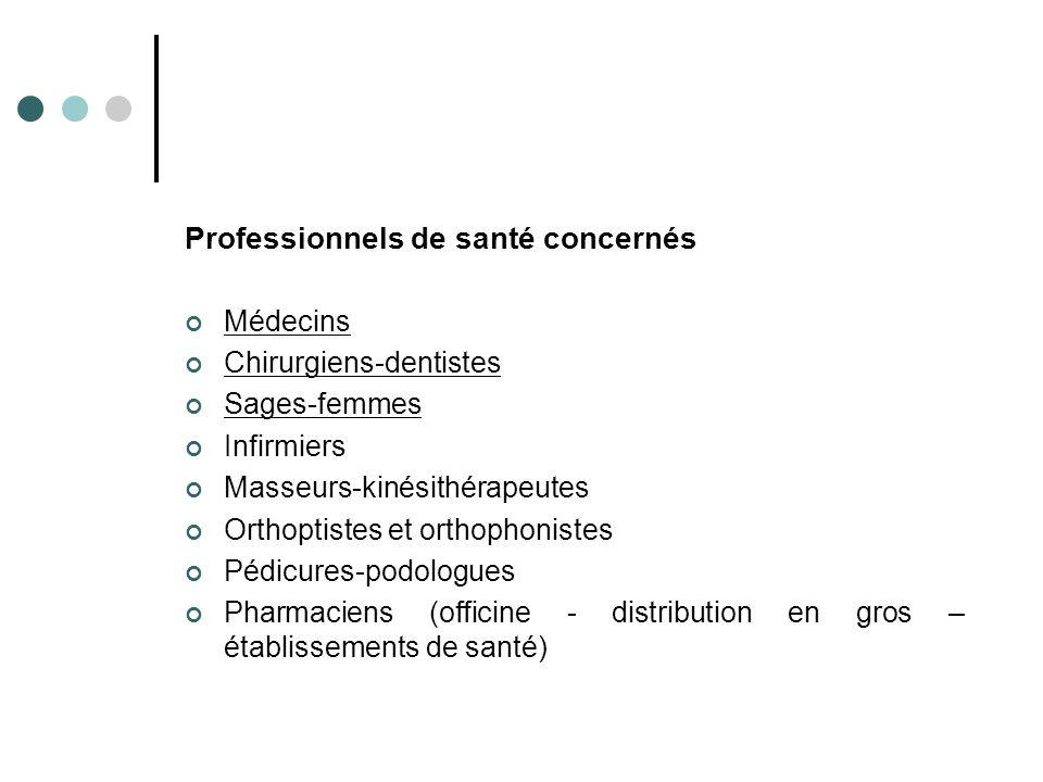 Professionnels de santé concernés