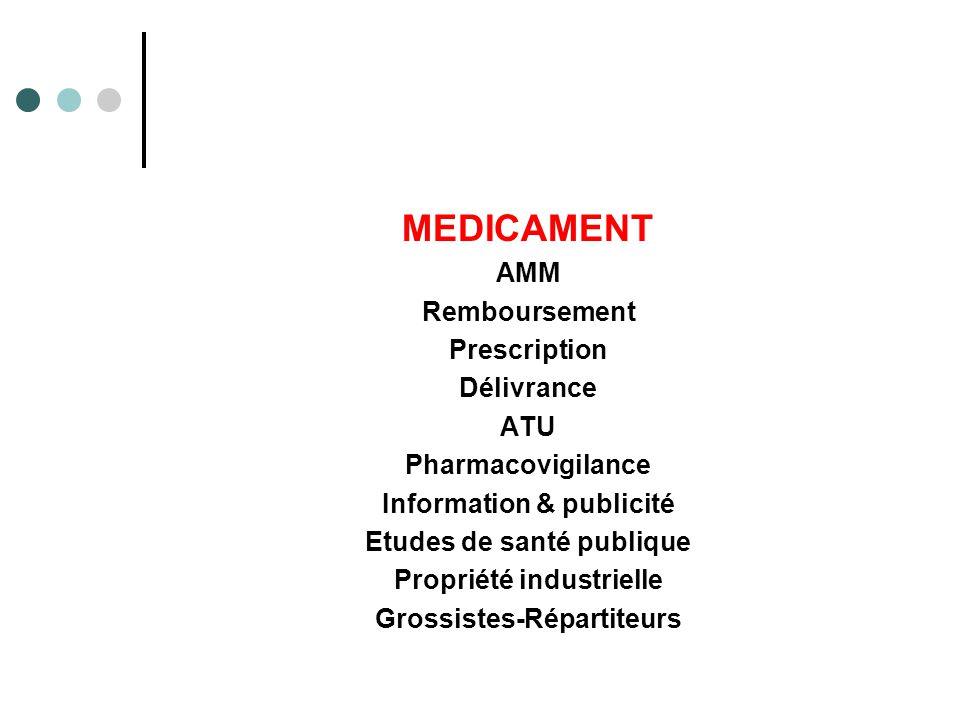 MEDICAMENT AMM Remboursement Prescription Délivrance ATU