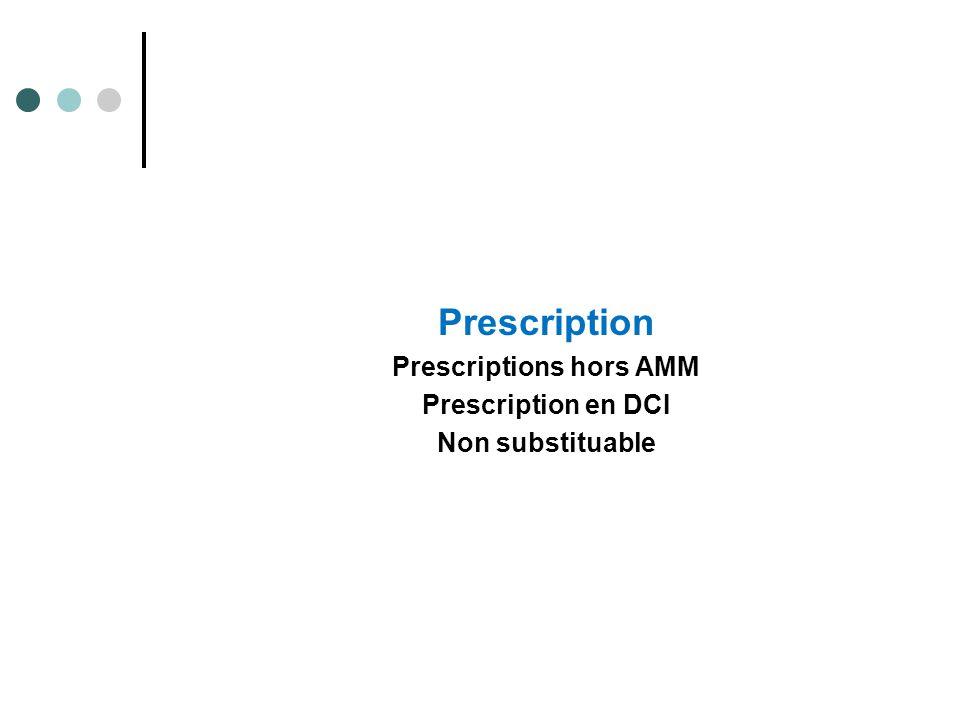 Prescriptions hors AMM
