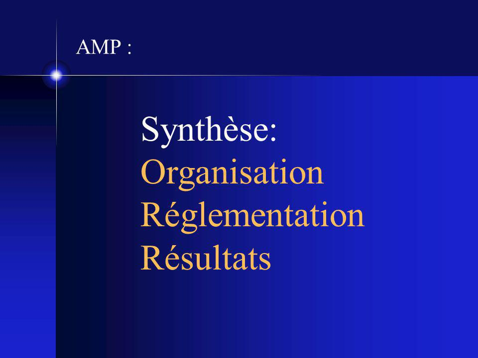 AMP : Synthèse: Organisation Réglementation Résultats