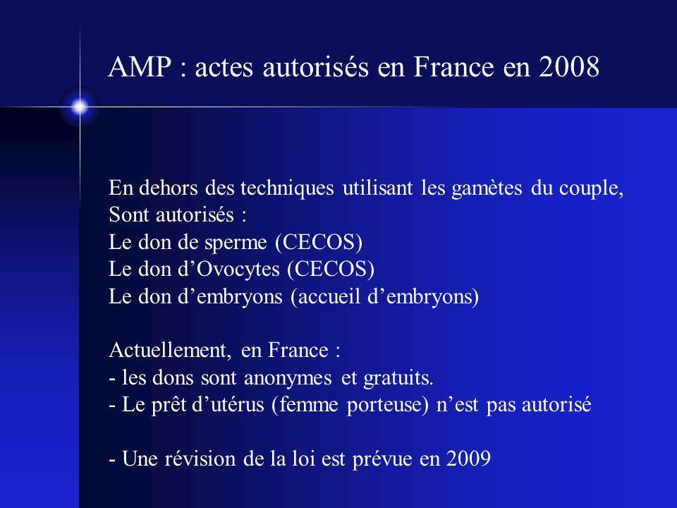 AMP : actes autorisés en France en 2008