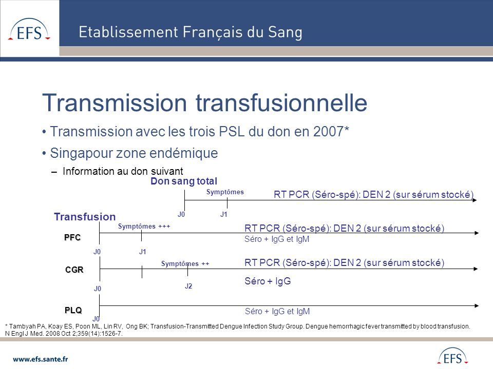 Transmission transfusionnelle