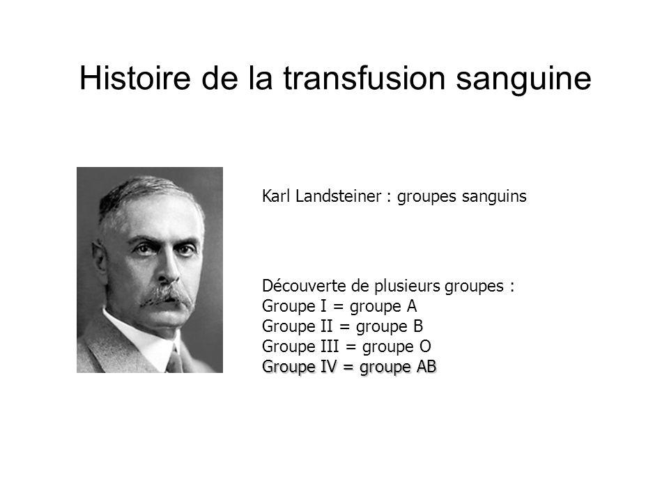 Histoire de la transfusion sanguine