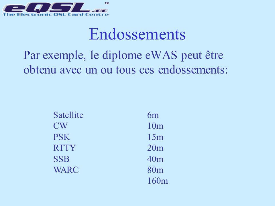 Endossements Par exemple, le diplome eWAS peut être obtenu avec un ou tous ces endossements: Satellite.