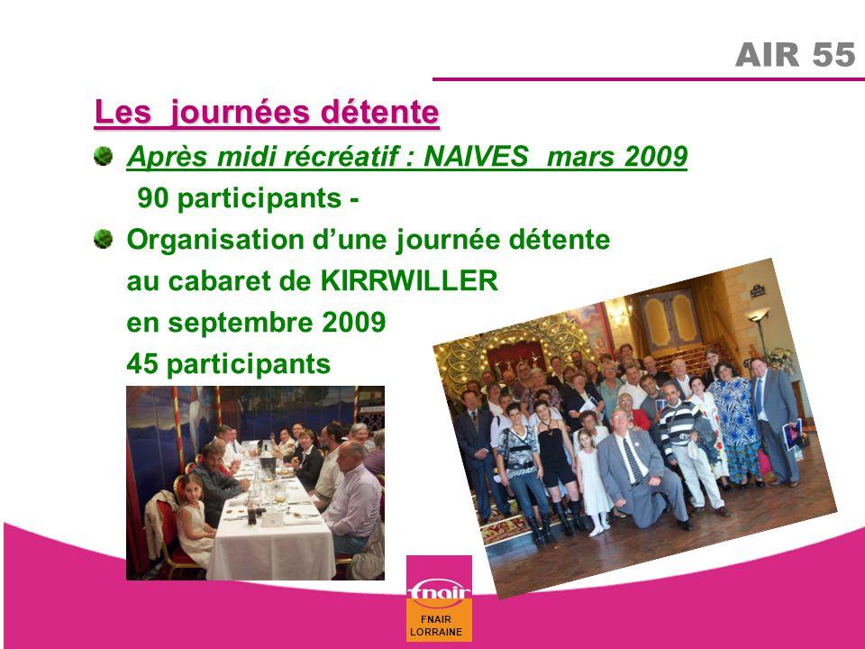 AIR 55 Les journées détente Après midi récréatif : NAIVES mars 2009