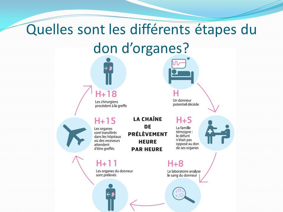 Quelles sont les différents étapes du don d'organes