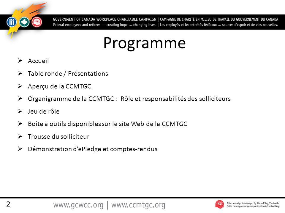 Programme Accueil Table ronde / Présentations Aperçu de la CCMTGC