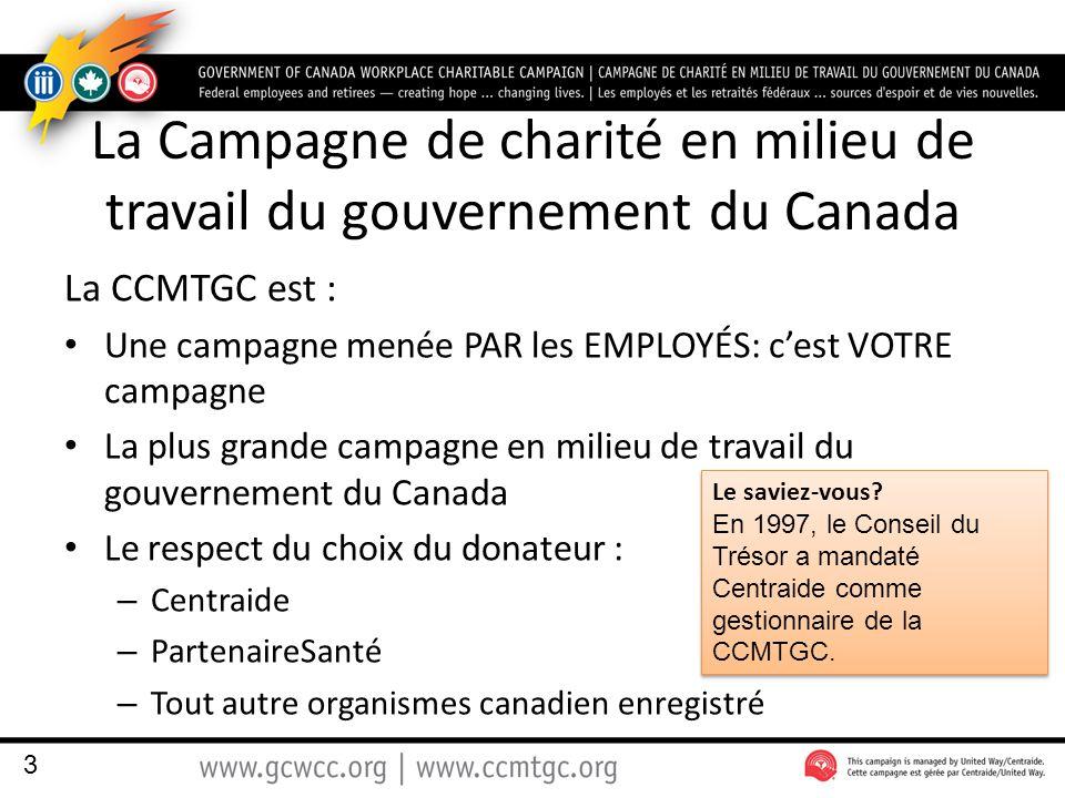 La Campagne de charité en milieu de travail du gouvernement du Canada