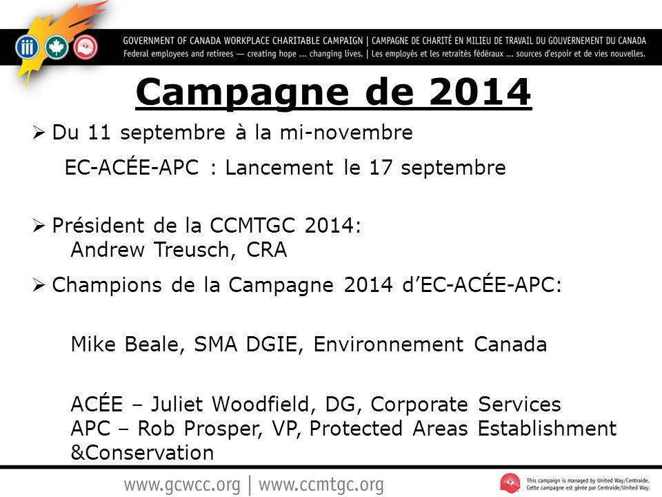 Campagne de 2014 Du 11 septembre à la mi-novembre