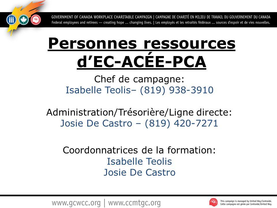 Coordonnatrices de la formation: Isabelle Teolis Josie De Castro