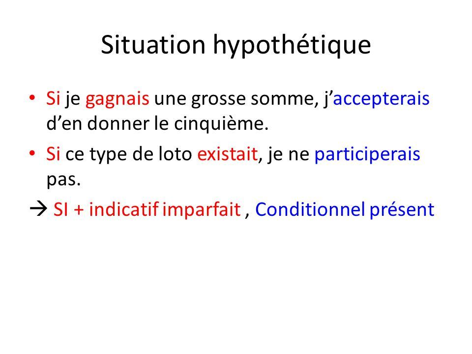 Situation hypothétique