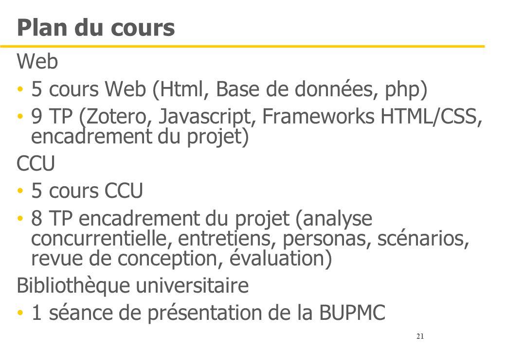 Plan du cours Web 5 cours Web (Html, Base de données, php)