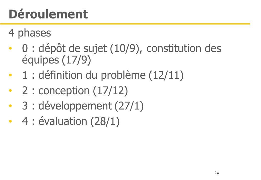 Déroulement 4 phases. 0 : dépôt de sujet (10/9), constitution des équipes (17/9) 1 : définition du problème (12/11)