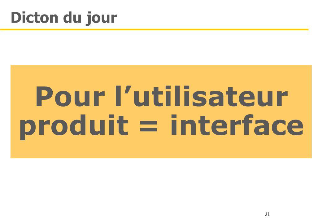 Pour l'utilisateur produit = interface