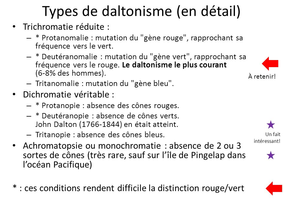 Types de daltonisme (en détail)