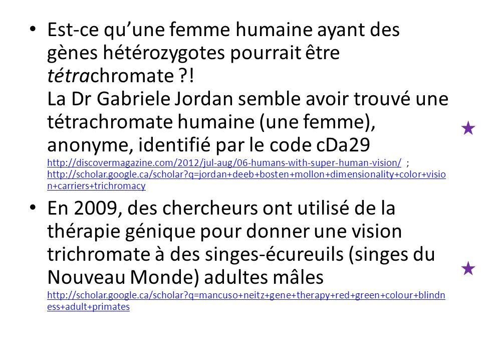 Est-ce qu'une femme humaine ayant des gènes hétérozygotes pourrait être tétrachromate ! La Dr Gabriele Jordan semble avoir trouvé une tétrachromate humaine (une femme), anonyme, identifié par le code cDa29 http://discovermagazine.com/2012/jul-aug/06-humans-with-super-human-vision/ ; http://scholar.google.ca/scholar q=jordan+deeb+bosten+mollon+dimensionality+color+vision+carriers+trichromacy