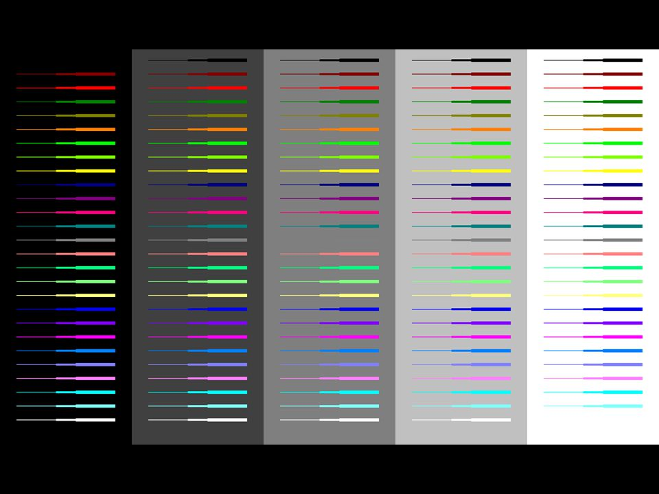 TODO: Redo this image only using colors that have distinct names, and show 1-pixel thick strips of the colors side-by-side, not just spaced out.