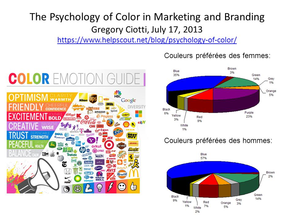 The Psychology of Color in Marketing and Branding Gregory Ciotti, July 17, 2013 https://www.helpscout.net/blog/psychology-of-color/