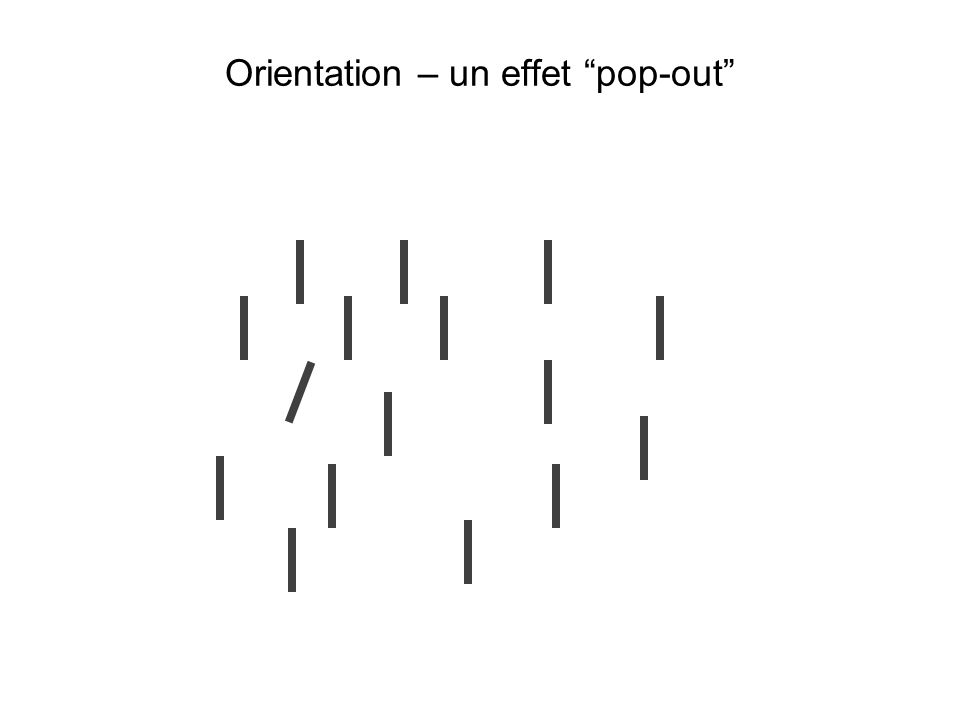 Orientation – un effet pop-out