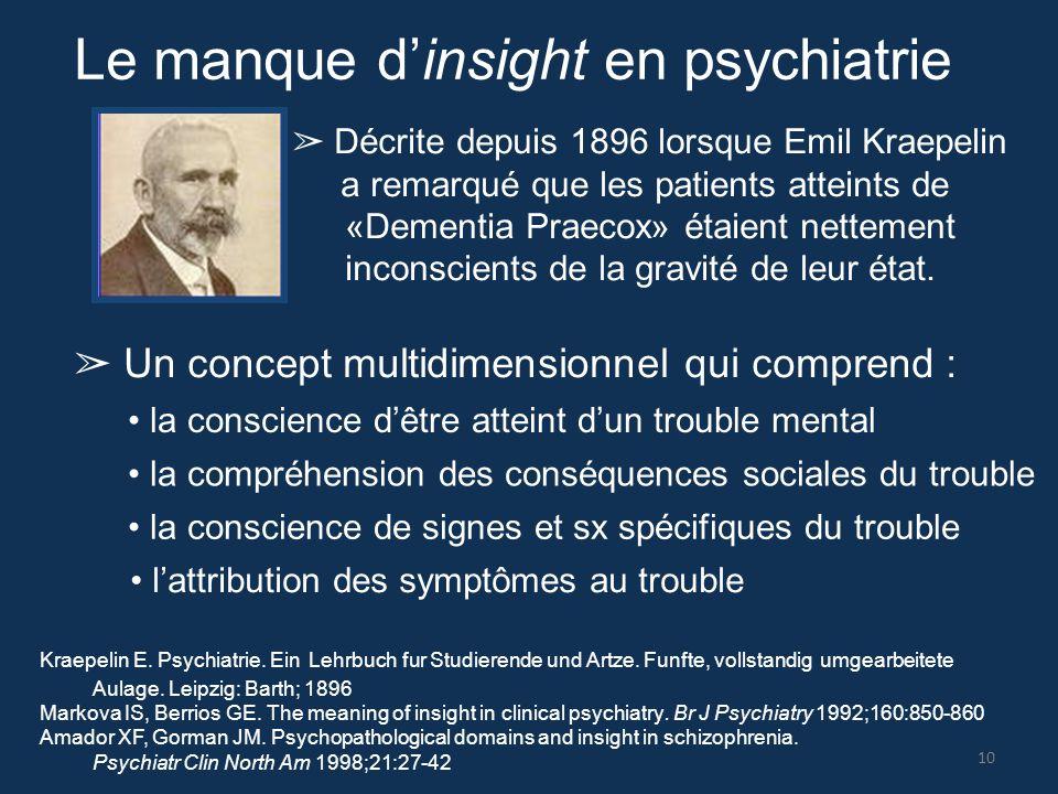 Le manque d'insight en psychiatrie