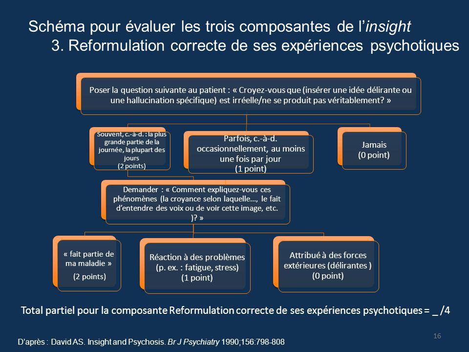 Schéma pour évaluer les trois composantes de l'insight