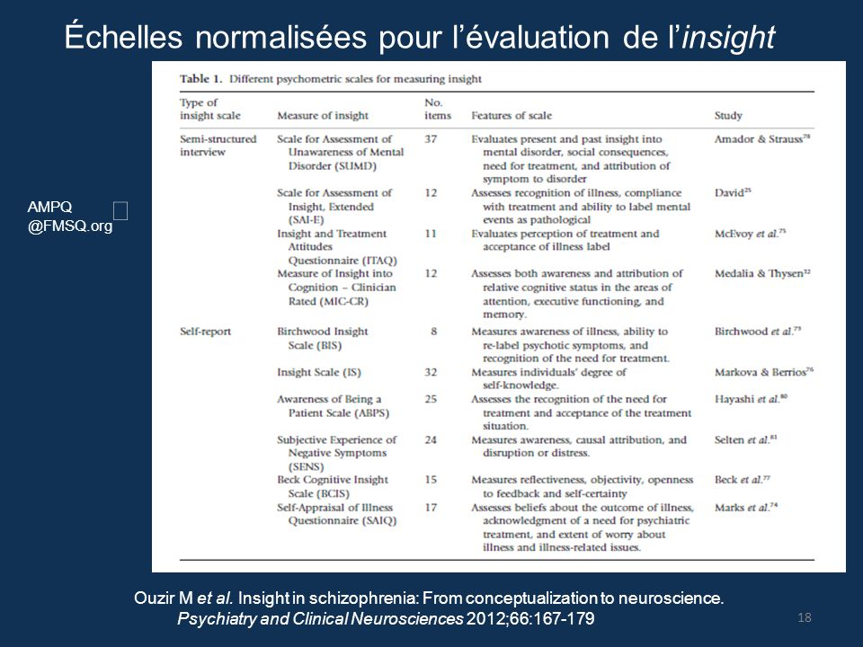 Échelles normalisées pour l'évaluation de l'insight