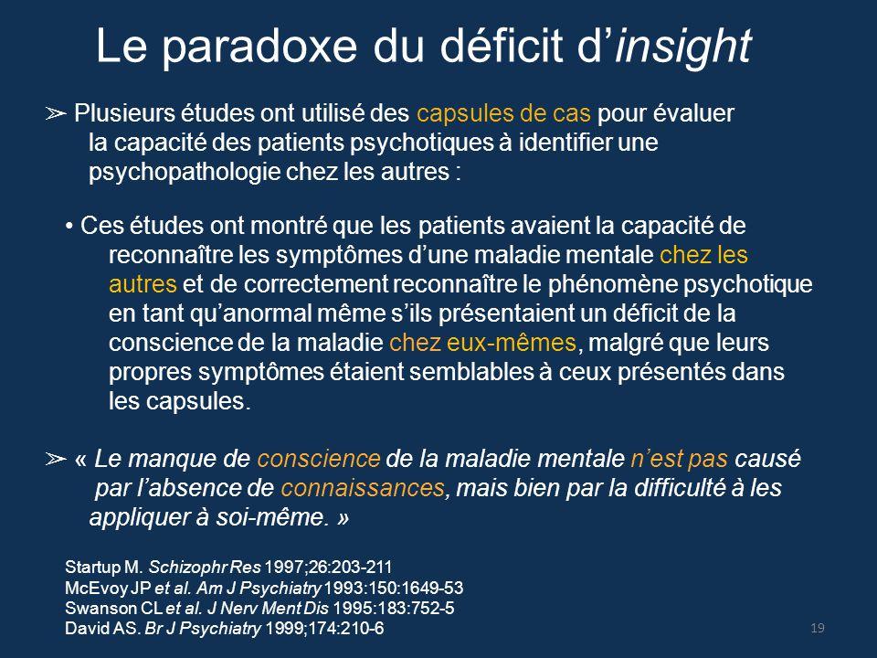 Le paradoxe du déficit d'insight