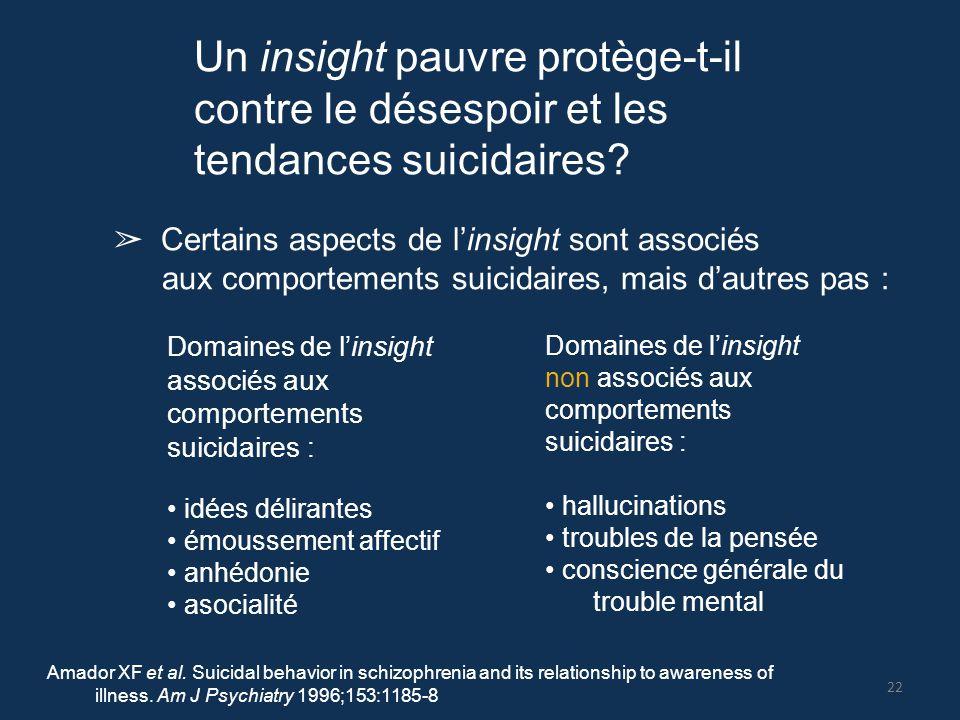 contre le désespoir et les tendances suicidaires
