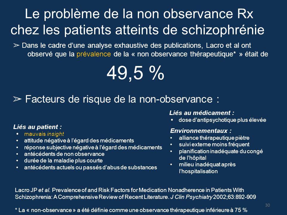 Le problème de la non observance Rx chez les patients atteints de schizophrénie