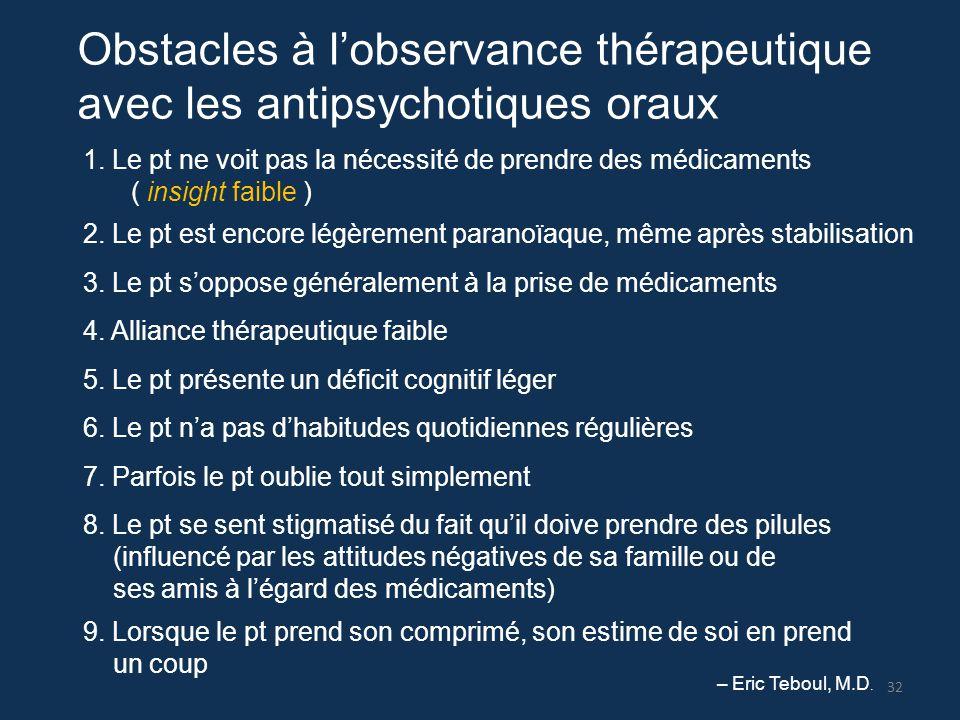 Obstacles à l'observance thérapeutique avec les antipsychotiques oraux