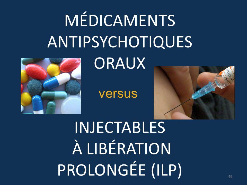 MÉDICAMENTS ANTIPSYCHOTIQUES ORAUX INJECTABLES À LIBÉRATION PROLONGÉE (ILP)