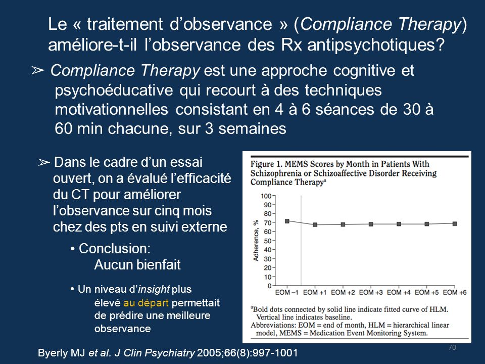 Le « traitement d'observance » (Compliance Therapy)