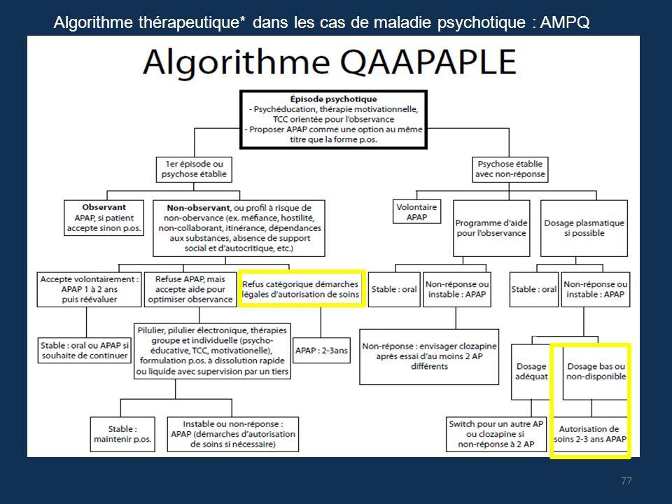 Algorithme thérapeutique* dans les cas de maladie psychotique : AMPQ