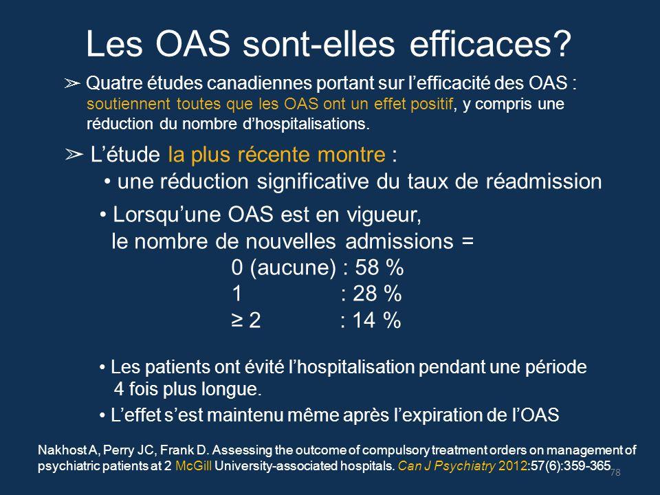 Les OAS sont-elles efficaces